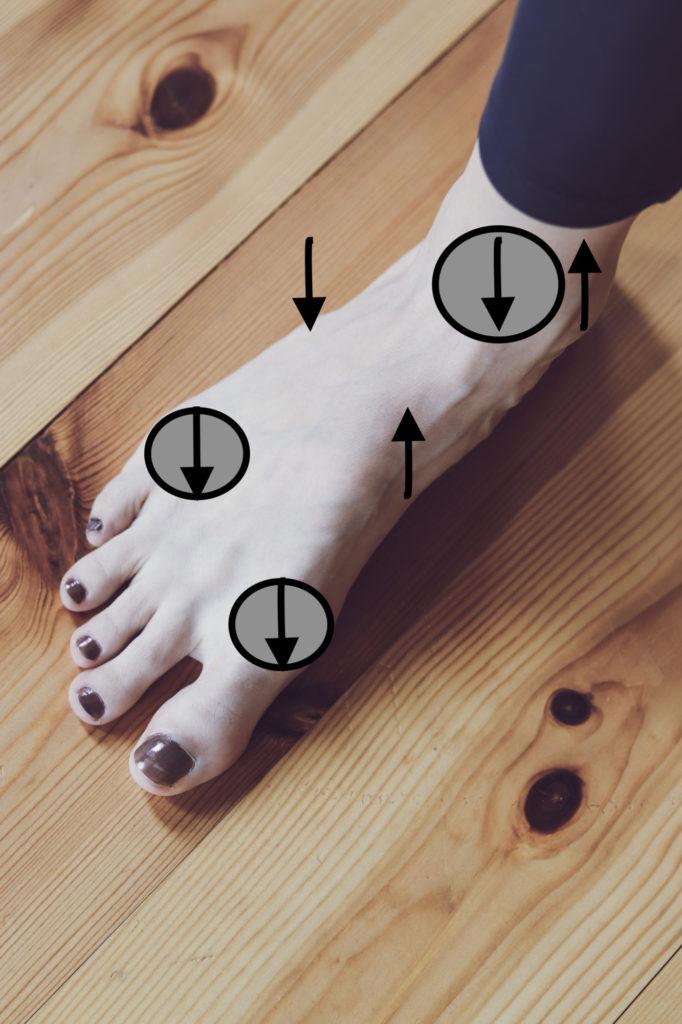 Jak správně zatížit nohu ve stoji